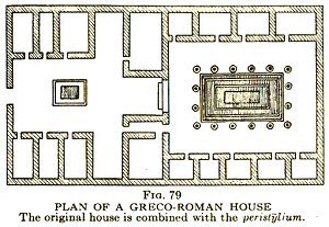 Layout of roman houses